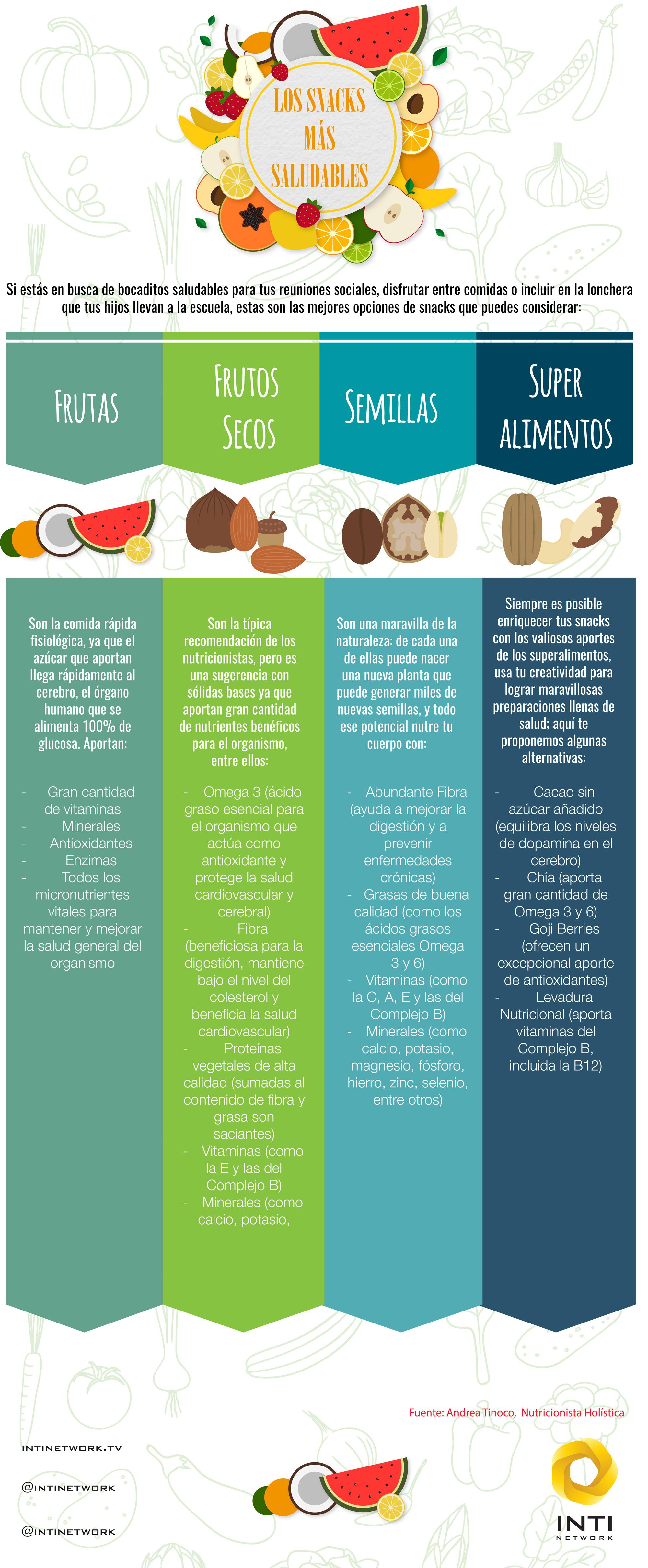 snacks-y-salud-infografia